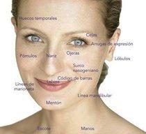 Especialidades Medicas Cosmetologia