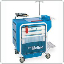 Carro de Urgencias MedLine