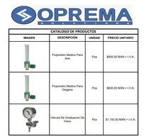 Flujometros. Accesorios para gases medicinales