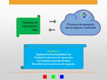Desarrollo de sistema de información web para el manejo de negocios o actividades.